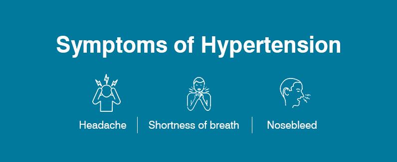 Symptoms of Hypertension - Apollo Clinic Blog